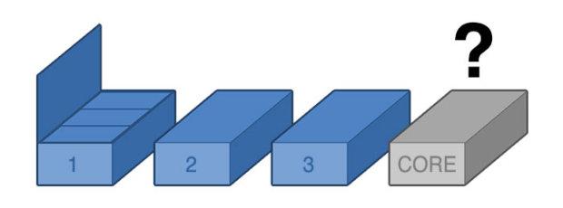 2-core-set.jpg