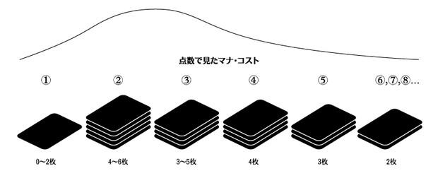 jp_sealed-curve.jpg