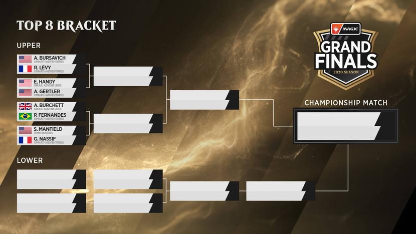 2020-Season-Grand-Finals-Bracket-00.jpg