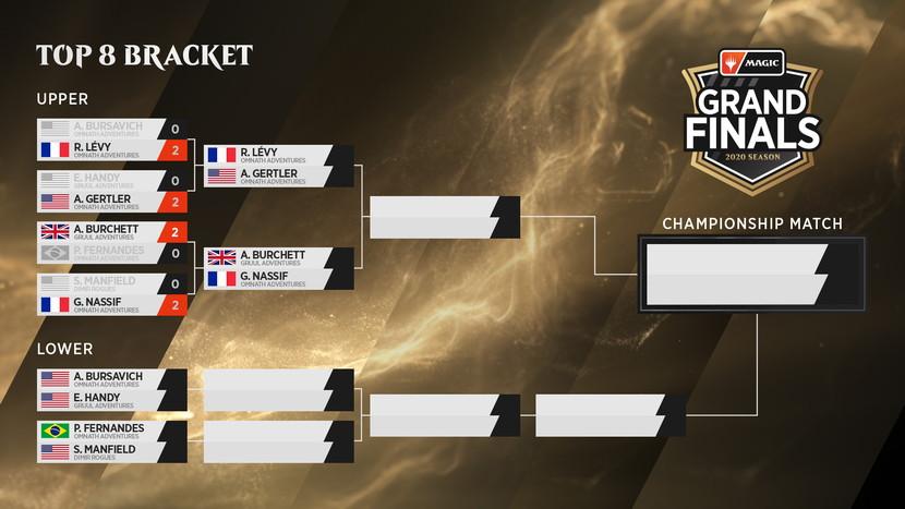2020-Season-Grand-Finals-Bracket-01.jpg