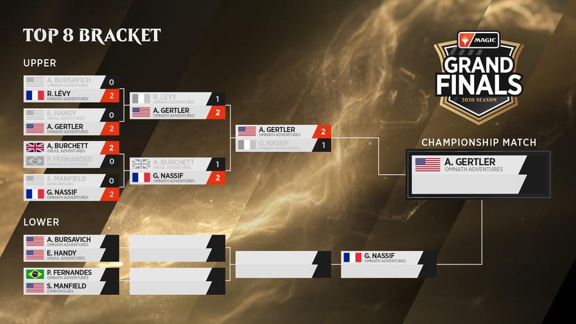 2020-Season-Grand-Finals-Bracket-02a.jpg