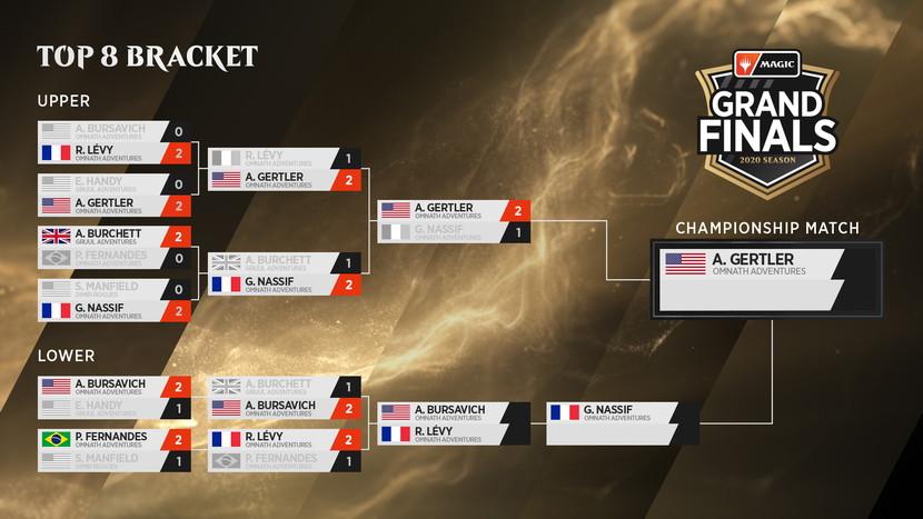 2020-Season-Grand-Finals-Bracket-05.jpg