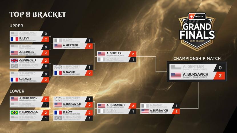2020-Season-Grand-Finals-Bracket-Final