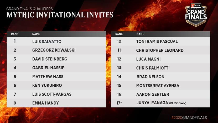 2020-Mythic-Invitational-Grand-Finals-Invites.jpg