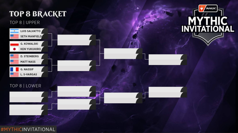 2020-Mythic-Invitational-Top_8-Bracket-00.jpg