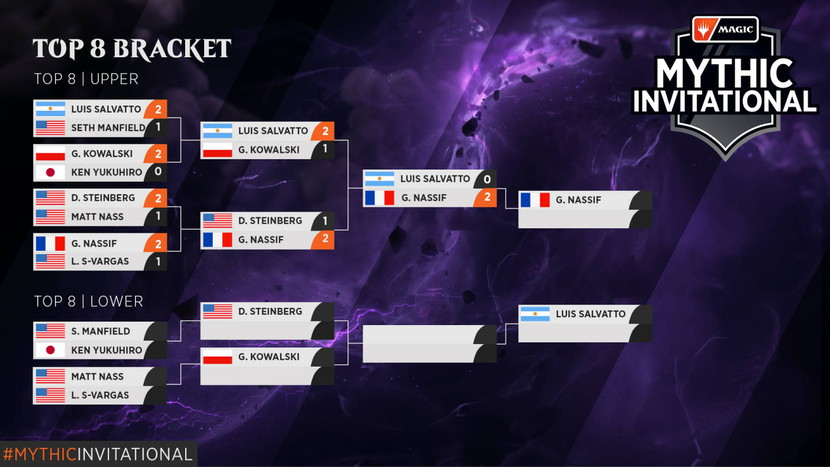 2020-Mythic-Invitational-Top_8-Bracket-07.jpg
