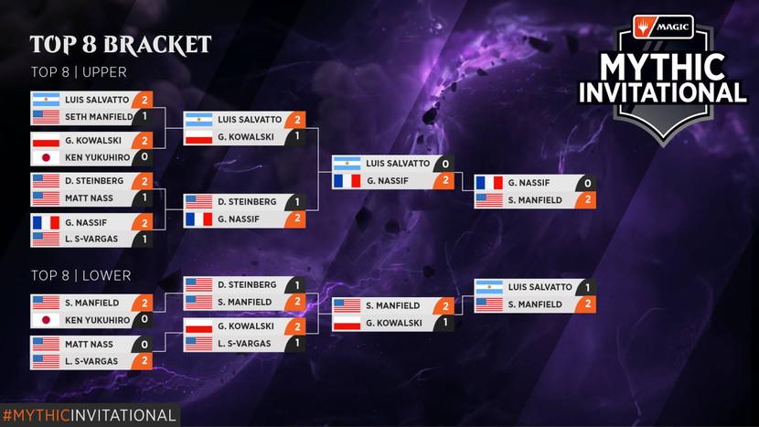 2020-Mythic-Invitational-Top_8-Bracket-Final