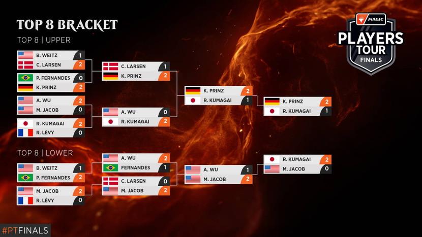 08-Players-Tour-Finals-2020-Top_8-Bracket.jpg