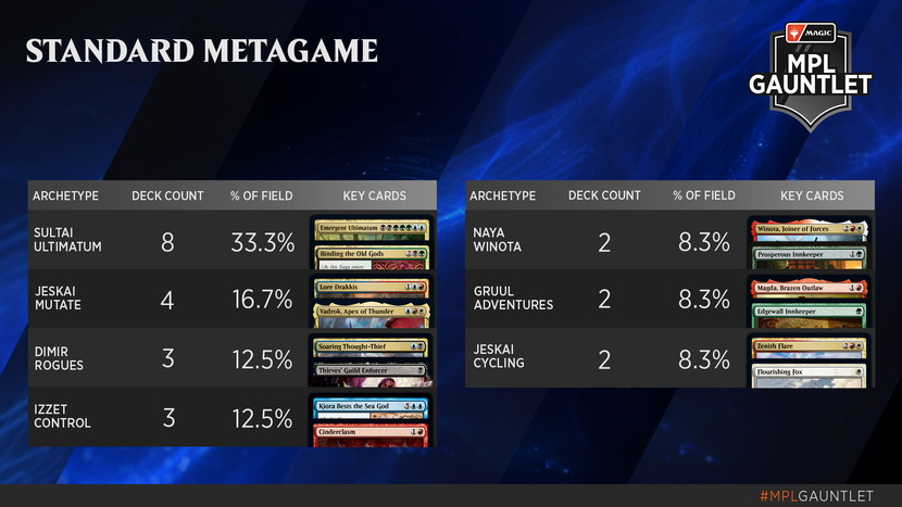MPL-Gauntlet-Metagame-Standard.jpg