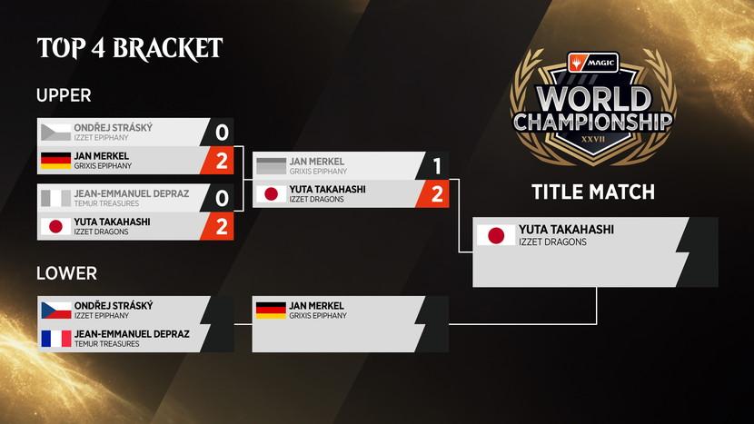 Magic-World-Championship-XXVII-Top-4-Bracket-04.jpg