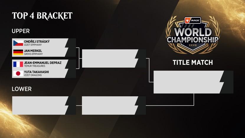Magic-World-Championship-XXVII-Top-4-Bracket-Start.jpg