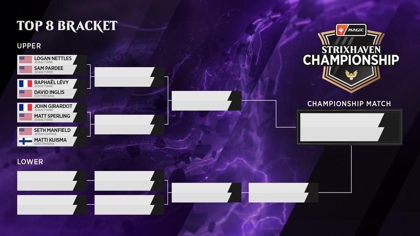 Strixhaven-Championship-Bracket-Top-8-Double-Elimination-Bracket-01.jpg