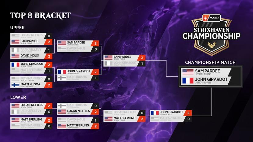 08_Strixhaven_Championship_Bracket_Top_8_Double_Elimination_Bracket_08