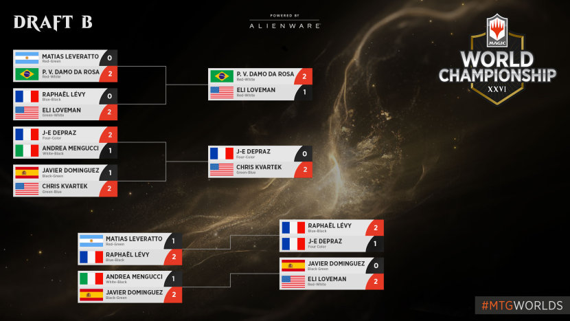 Magic-World-Championship-XXVI-Draft-B-Bracket-04.jpg
