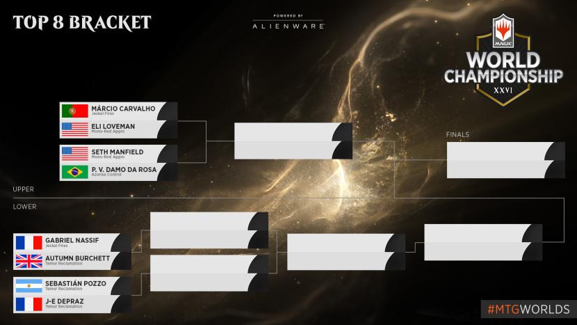 Magic-World-Championship-XXVI-Top-8-Bracket-01.jpg