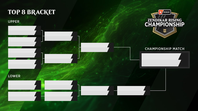 Zendikar-Rising-Championship-Top-8-Double-Elimination-Bracket-Empty.jpg