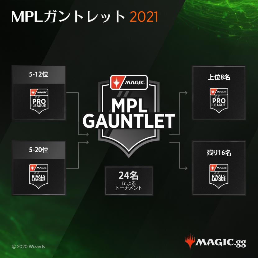 MPL_Gauntlet