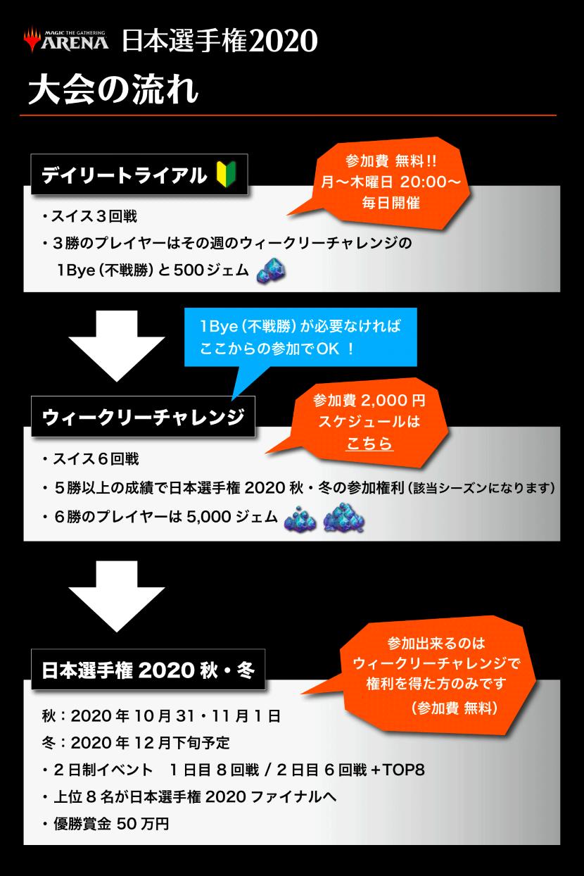 info_flow_20200928.jpg