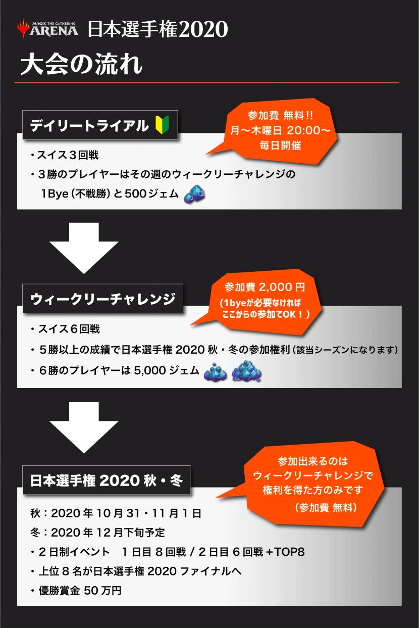 info_flow_v3.jpg