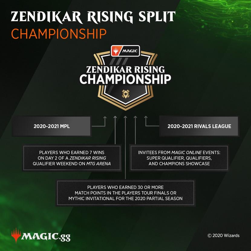 Esports-Announcement_2_Split_Championship_v2.jpg