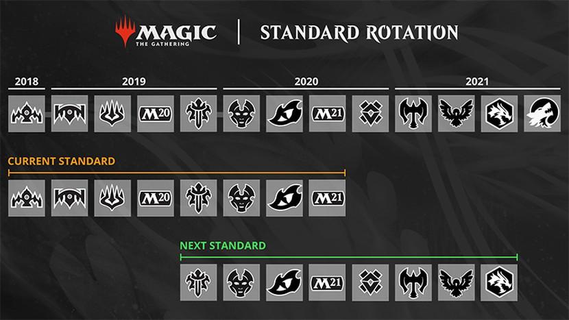 Arena_Rotation-Graphic-Standard_2021