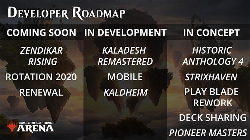 dev_roadmap