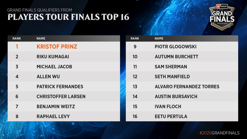 Players-Tour-Finals-Top-16.jpg