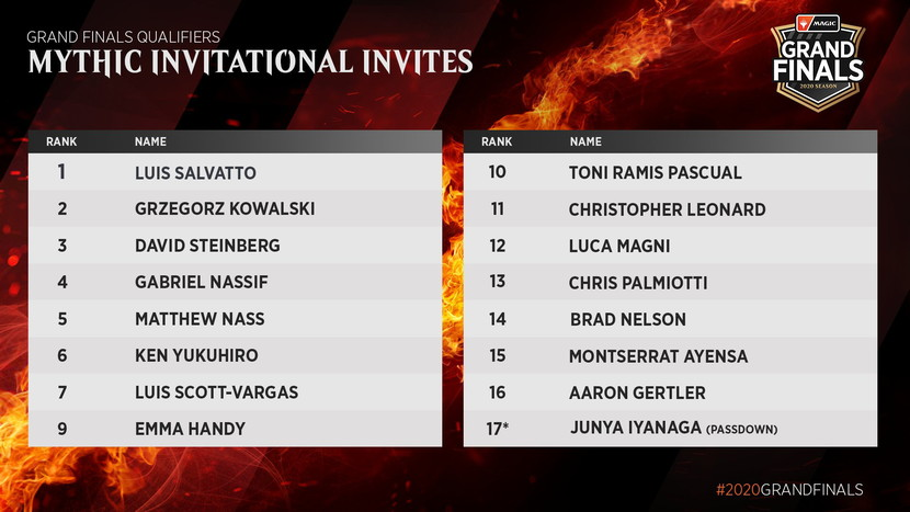 2020-Mythic-Invitational-Grand-Finals-Invites.jpg