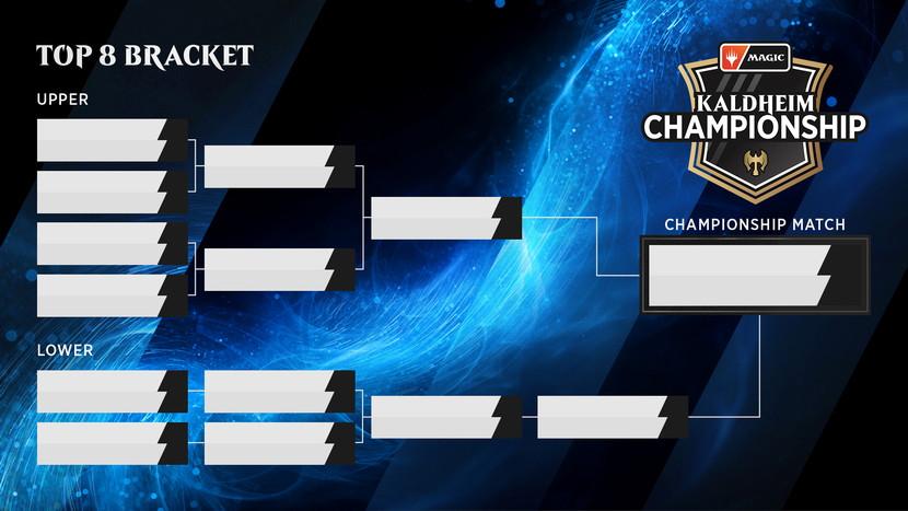 Kaldheim-Championship-Bracket-Top-8-Double-Elimination-Bracket-00.jpg