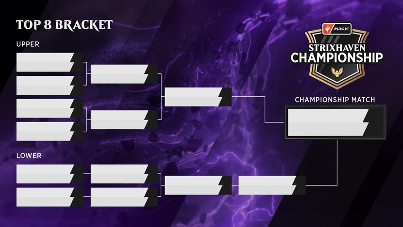 Strixhaven-Championship-Bracket-Top-8-Double-Elimination-Bracket-00.jpg