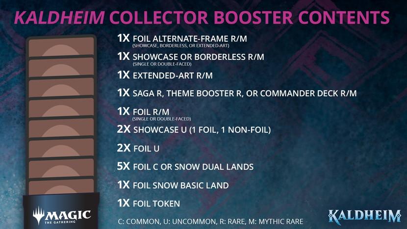 KHM_Collector-Booster-Breakdown_16x9_EN.jpg