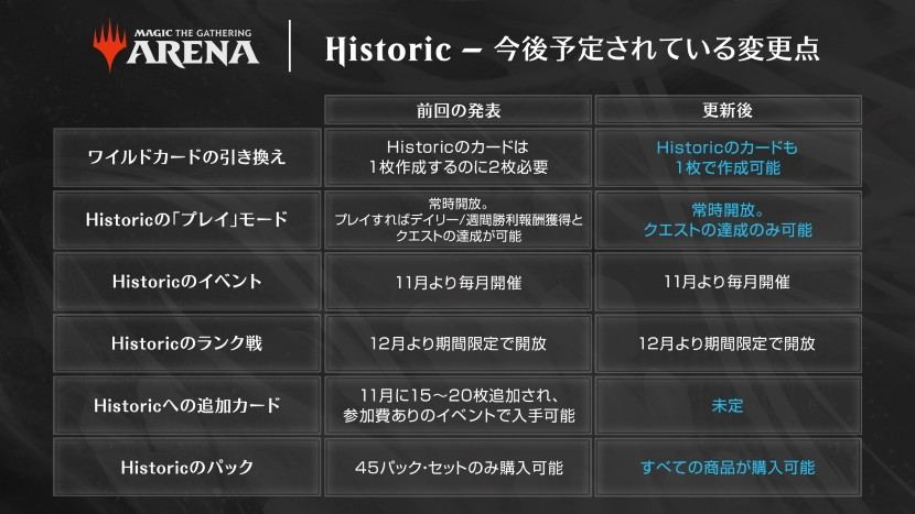 HistoricUpdate_jp.jpg
